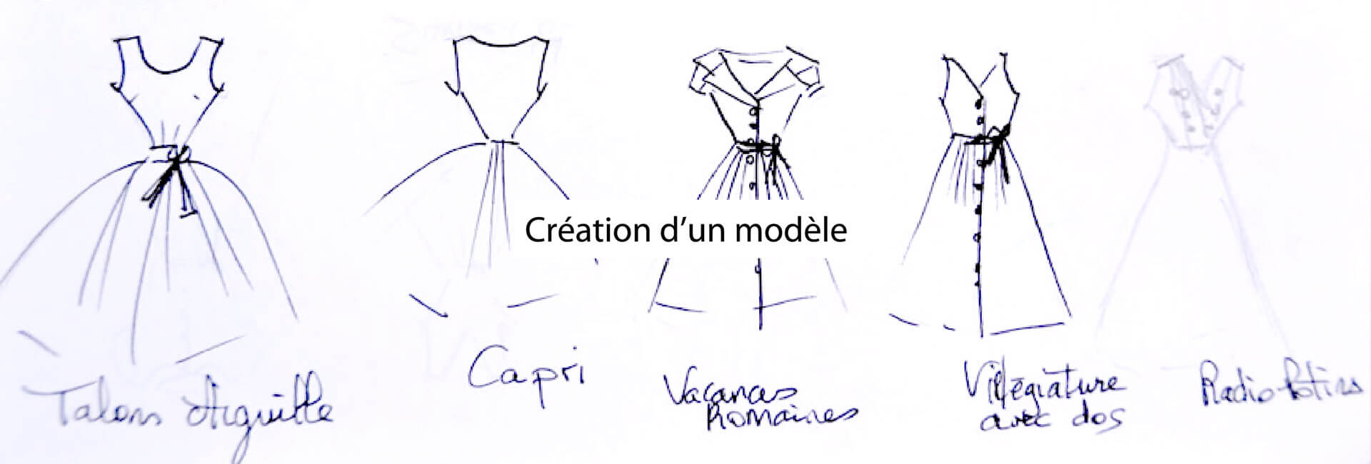Creation-modèle